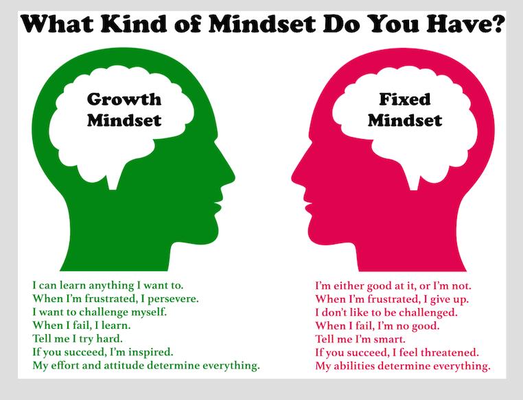 mindsetsmall